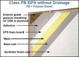 Exterior insulation and finish systems eifs debra lynn for Exterior insulation and finish system