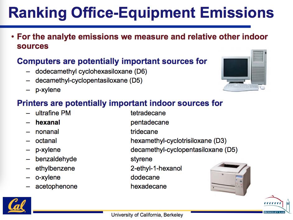 ranking office equipments